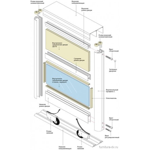Механизм шкафа купе Futurum (комплект на 3 двери)
